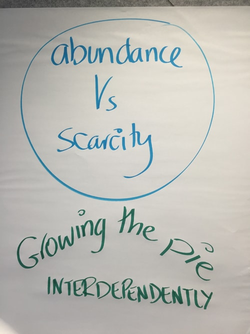 The Abundance Mindset: Growing the Pie