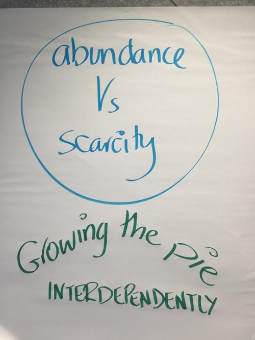 the abundance mindset helps collective growth